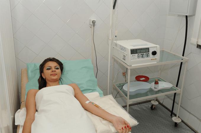 Озонотерапия внутривенно
